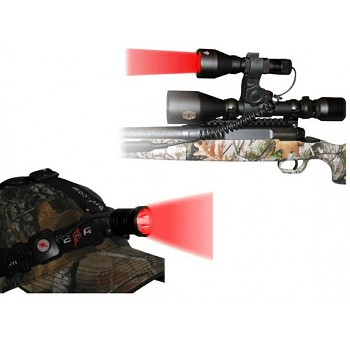 Hunting Headlamp and Scope Light Combo Kit